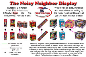 The Noisy Neighbor Display