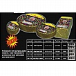 Fireworks - Firecracker Store - Buy firecrackers for sale online at US Fireworks Firecracker Store - Firecrackers are small rolled paper tubes with a fuse that produce a loud bang. Firecrackers can be purchased in packs rolls and strips. - JITTERBUG 1,000S